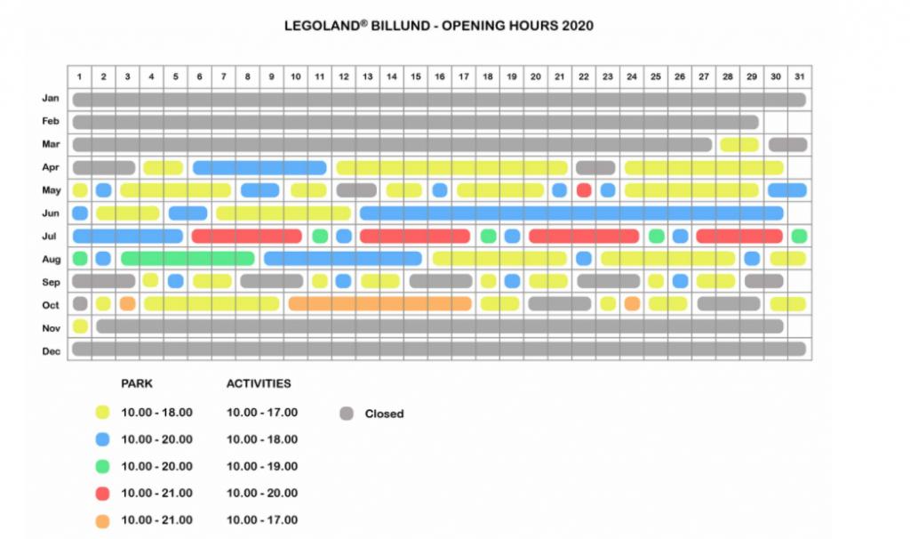 Legoland openingstijdens